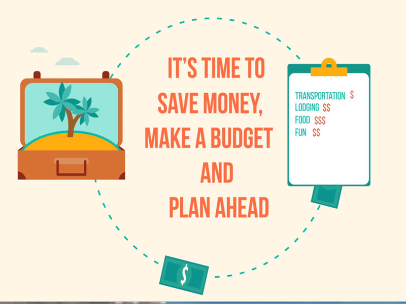 Click here to learn more about Saving And Planning For Vacation.